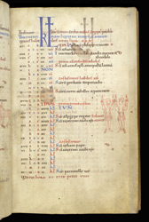 May and June, The Arundel Psalter